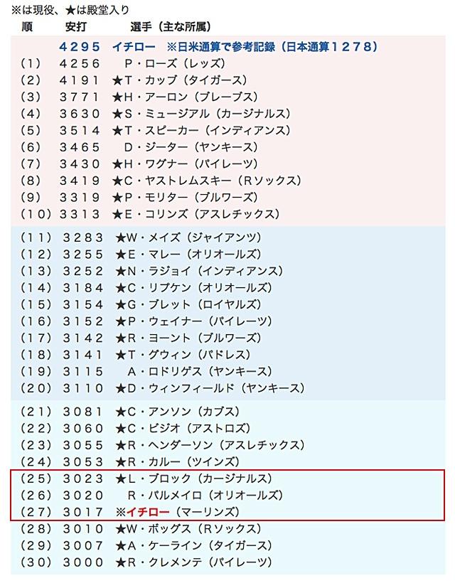 9.5ichiro-3020?.jpg