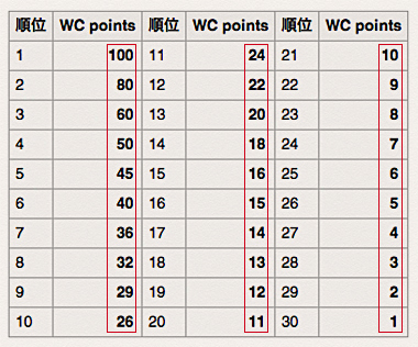 12.8WC-points.jpg